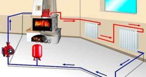 Как выбрать систему отопления для дачи. Часть 2