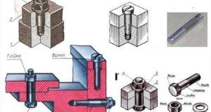 Современная система условных обозначений резьбовых соединений. Обзор